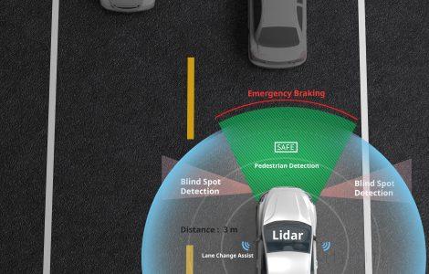 Dacar Automotive Ethernet